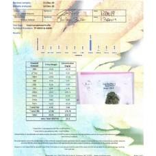 CALI SELECT BAOX HEMP CERTIFICATE OF ANALYSIS